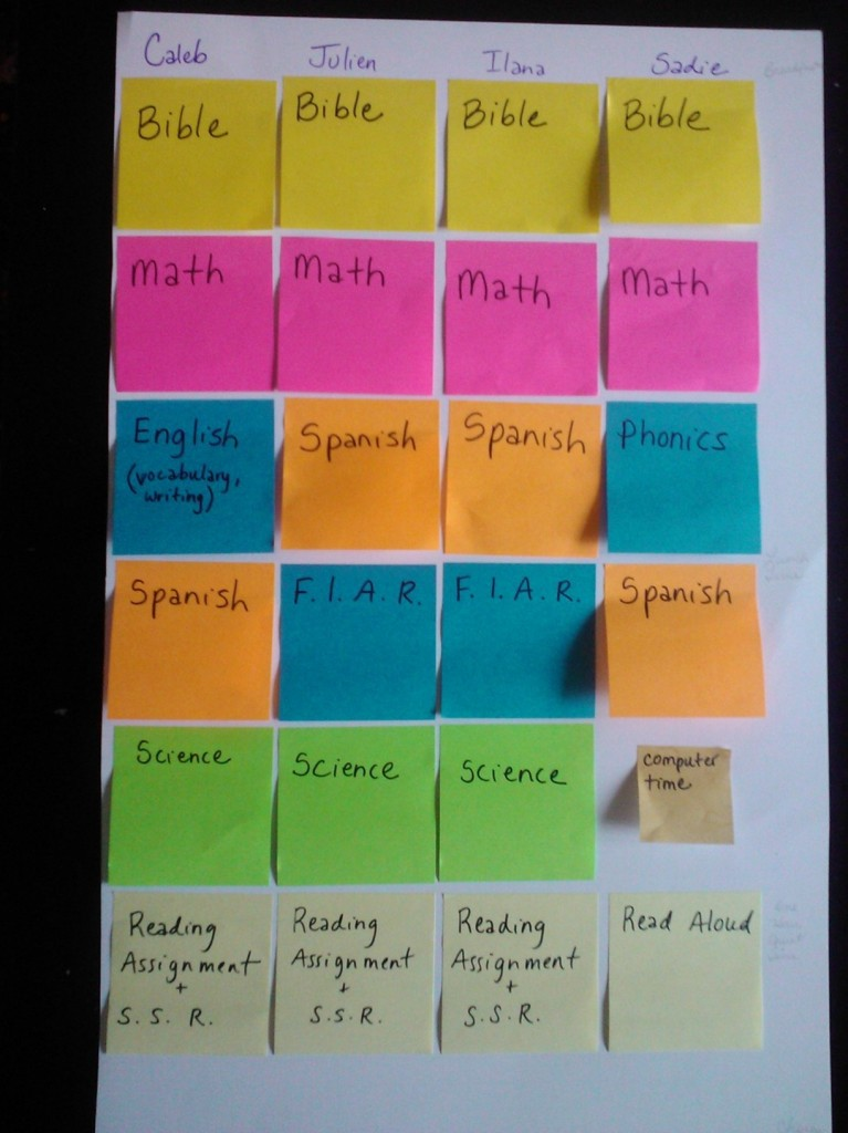 organize homeschool day with kanban